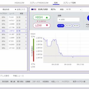 ザオプション/the optionが取引画面をリニューアル。新プラットフォームではテクニカル分析が表示できる形に!