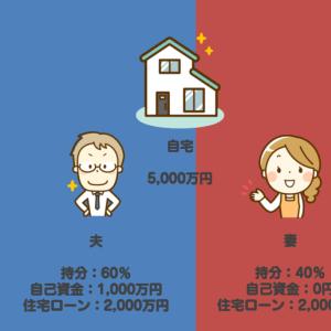 不動産担保ローンで「共有持分」の不動産は借りられる?「共有持分(共有名義)」でも利用可能な不動産担保ローン