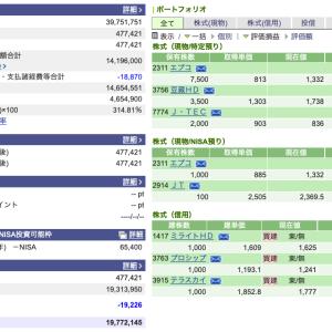 2019/10/13 19,772,145円