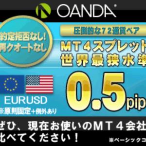 自動売買EA用オススメ国内FX口座(OANDA JAPAN)