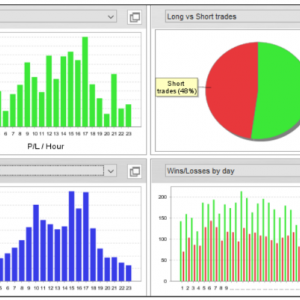 MT4バックテスト解析用無料ソフト Quant Analyzerの使い方