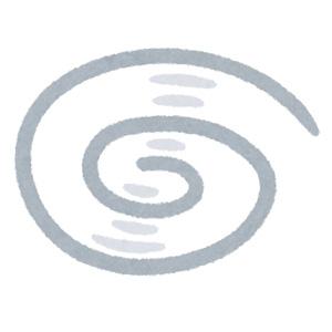 【記録】東京の気圧(2021/1/17~2021/1/23)