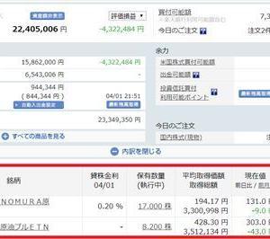 エイプリルフール!?今日だけで株が100万円の含み損。ネタバレ含む