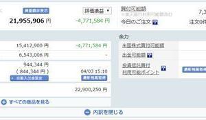 今日も真っ赤っか。含み損は500万円に近づく