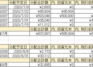 2020年07月のソーシャルレンディング分配金一覧と個別株一覧