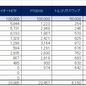 【2019年度(1月~10月)】平均+40,316円でした