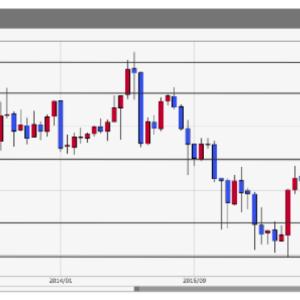 【トラリピ】カナダドル円(CAD/JPY)の設定について