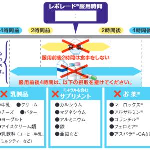 レボレード(エルトロンボパグオラミン)慢性突発性血小板減少性紫斑病