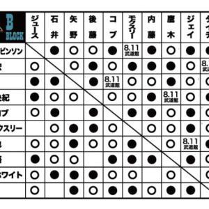 8/11 G1結果