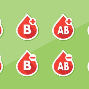 血液型の考え