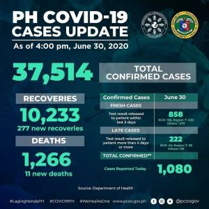 新型コロナ対策安全度 フィリピンは55位と低評価