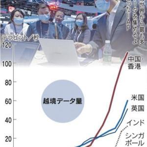 中国データ圏、米の倍に勢力図逆転 前編