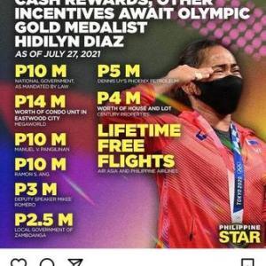 フィリピン史上初の金メダルを獲得したディアス