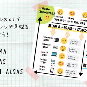 お客様が商品を買うまでの流れとは|ネット時代のAISAS・AIDMAの法則