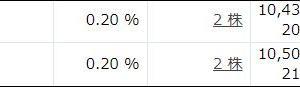国内上場ETFをちょっとだけ買ってみたけど、楽天証券の貸株金利が旨い!!