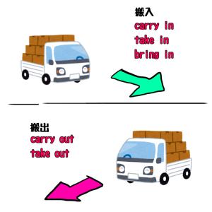 「搬入と搬出」は英語でなんて言う?現場でEnglish