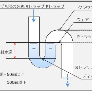 【排水トラップの封水切れ】原因と対策まとめ