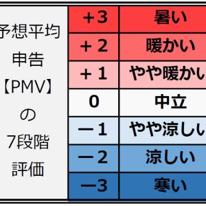 予想平均申告の解説【PMVとは?】