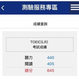 【2020年11月29日実施】TOEIC公開テスト結果と2020年の学習振り返り