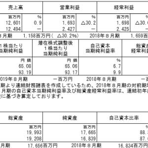 日本BS放送(9464)|19年8月期ざっくりレビュー