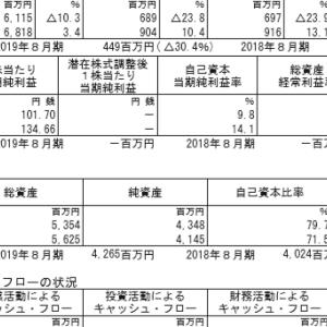 プラップジャパン(2449)|19年8月期ざっくりレビュー