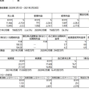知多鋼業(5993)|21年2月期ざっくりレビュー