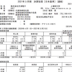 芝浦電子(6957)|21年3月期ざっくりレビュー