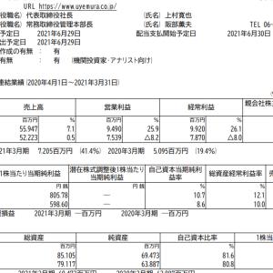 上村工業(4966)|21年3月期ざっくりレビュー