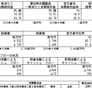 三機サービス(6044)|19年5月期ざっくりレビュー