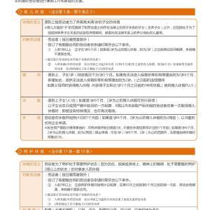 育児・介護休業法の概要(中国語)~育儿・ 照 护 休假法的概要~