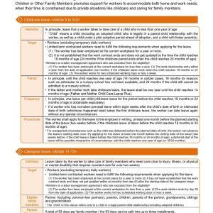 育児・介護休業 法の 概要(英語)Outline of the Act on Childcare Leave, Caregiver Leave, and Other Measures for the Welfare of Workers Caring for Children or Other Family Members.