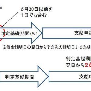 (重要!!)雇用調整助成金等の申請期限について