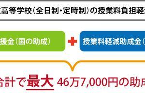 年収910万円未満世帯:私立高校授業料実質無償