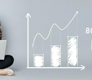 仕事量、ストレスを減らして利益を最大限に上げる方法!