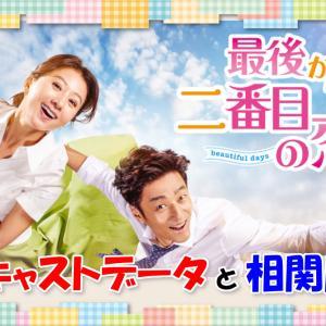 韓国ドラマ【最後から二番目の恋〜beautiful days】キャスト一覧とあらすじを画像付きでまとめ