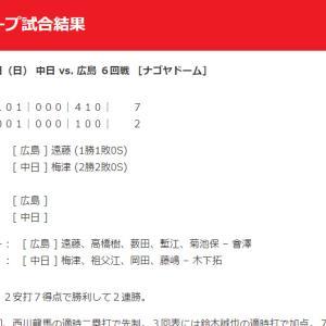 【カープ試合結果】2020年7月12日[中日2-7広島]