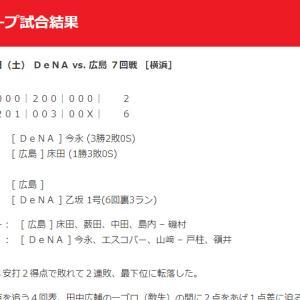 【カープ試合結果】2020年7月25日[DeNA6-2広島]/ 大瀬良 登録抹消、中村奨 1軍初昇格