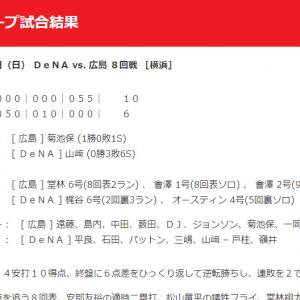【カープ試合結果】2020年7月26日[DeNA6-10広島]