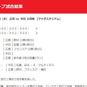 【カープ試合結果】2020年7月29日[広島2-0中日]