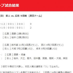 【カープ試合結果】2020年8月2日[巨人2-9広島]