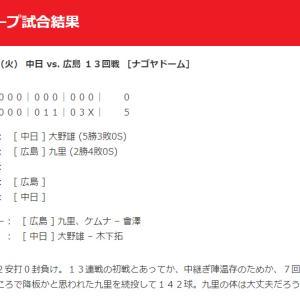 【カープ試合結果】2020年9月1日[中日5-0広島]