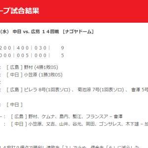 【カープ試合結果】2020年9月2日[中日5-9広島]