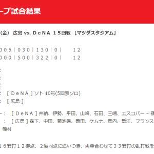 【カープ試合結果】2020年9月4日[広島12-12DeNA]