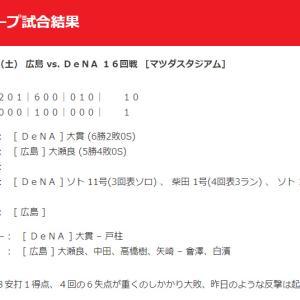 【カープ試合結果】2020年9月5日[広島1-10DeNA]