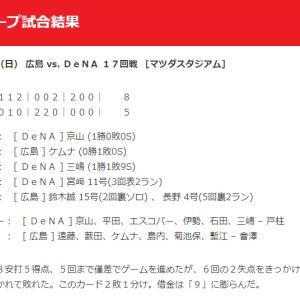 【カープ試合結果】2020年9月6日[広島5-8DeNA]