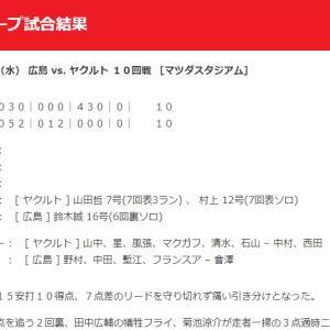 【カープ試合結果】2020年9月9日[広島10-10ヤクルト]