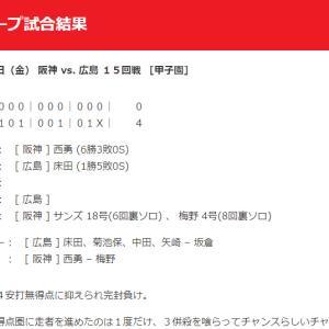 【カープ試合結果】2020年9月11日[阪神4-0広島]