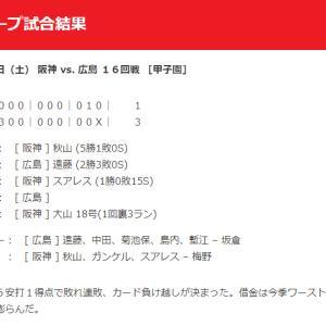【カープ試合結果】2020年9月12日[阪神3-1広島]