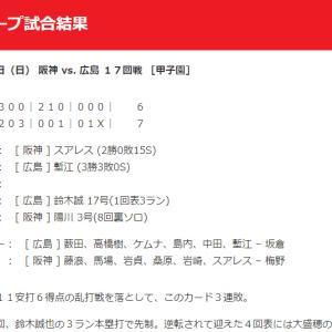 【カープ試合結果】2020年9月13日[阪神7-6広島]