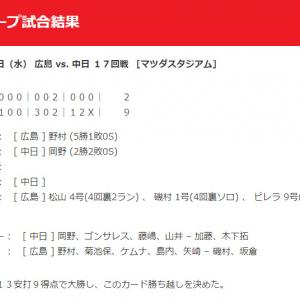 【カープ試合結果】2020年9月16日[広島9-2中日]